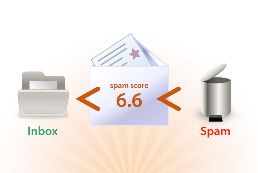 5 βήματα για να μην έχετε SPAM e-mail στο Magento